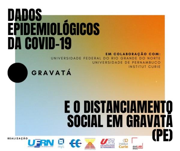 Dados epidemiológicos da COVID-19 e o distanciamento social em Gravatá (PE)
